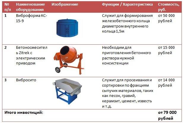 Договор от ип производящего кольца жб и покупателем