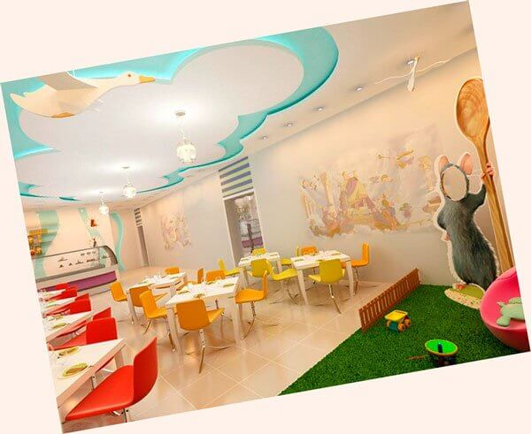 Бизнес план детского кафе семейного формата